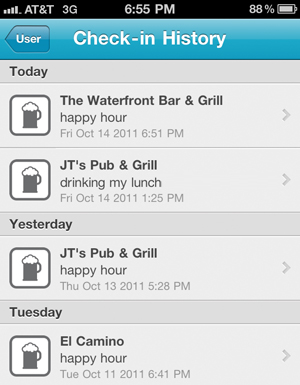 happy hour foursquare check ins