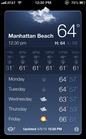 manhattan beach weather rain