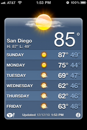 san diego winter